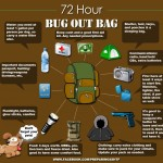 72 Hour Bug Out Bag – Infographic