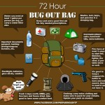 72 Hr Bug Out Bag1 150x150 The Prepper Urban Dictionary 