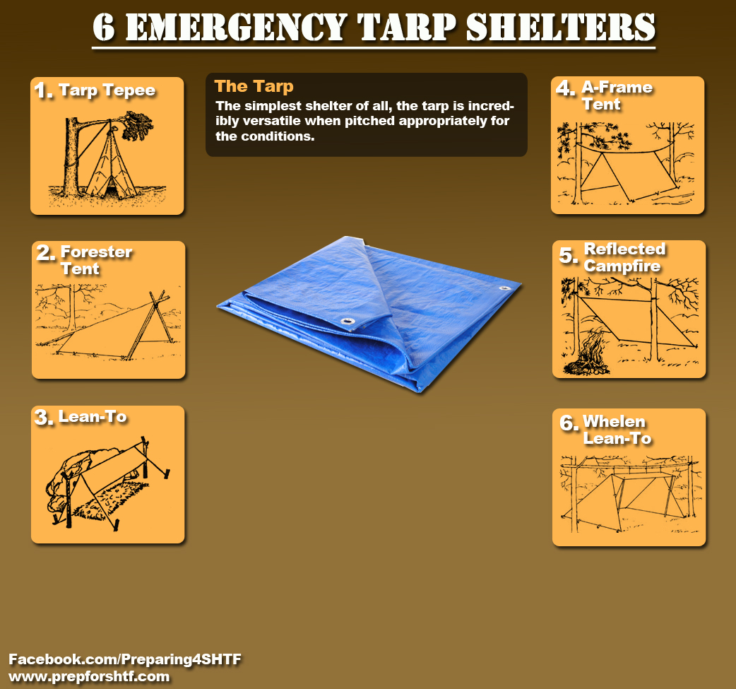 Six Emergency Tarp Shelters