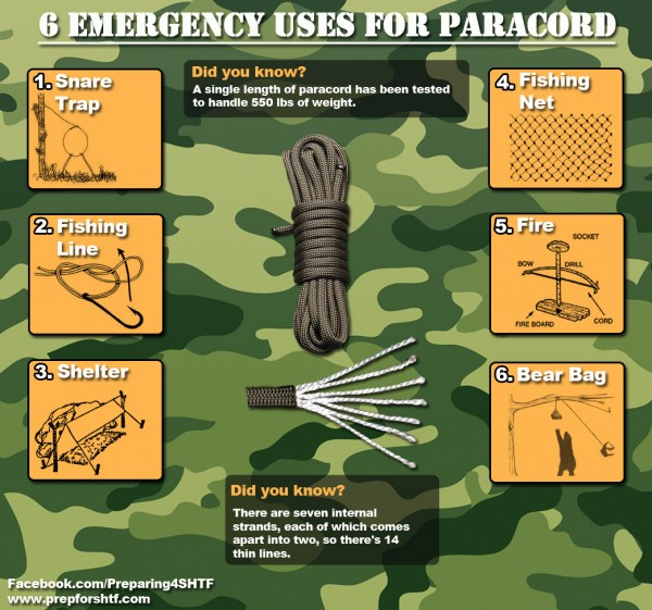 Six Emergency Uses For Paracord Infographic