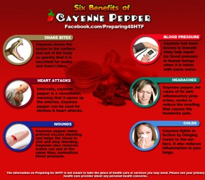 Cayenne Pepper Inforgraphics
