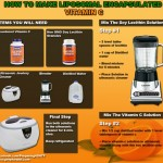 How To Make Liposomal Encapsulated Vitamin C
