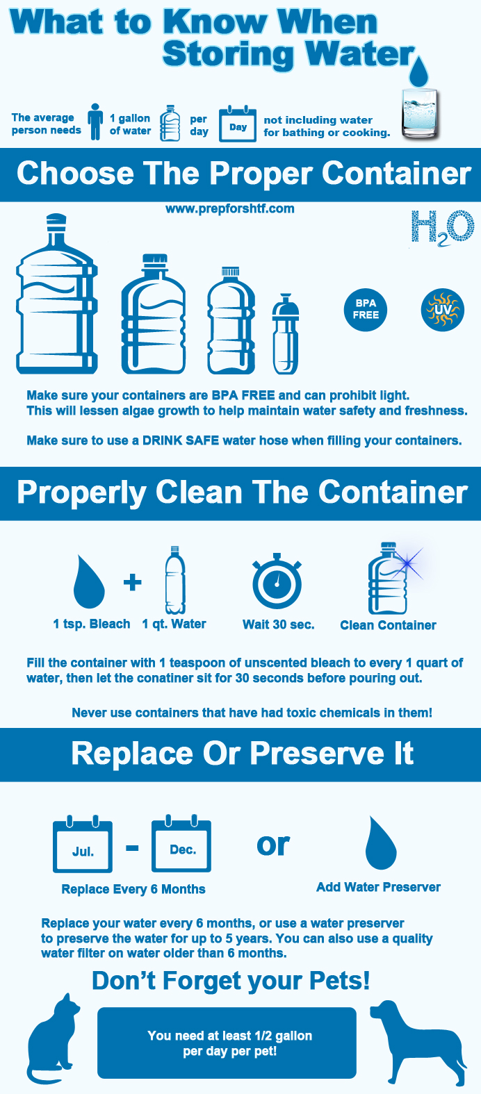 What to Know When Storing Water
