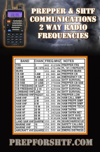 2 Way Radio Prepper Communication Frequencies