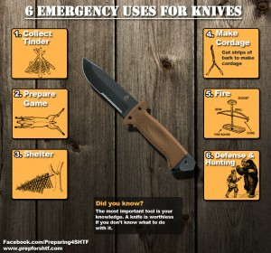 Six uses for survival knife Infographic