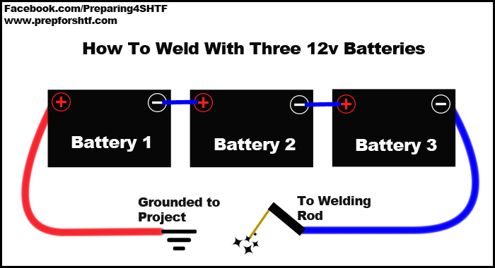 Arc Welding with 3 Car Batteries