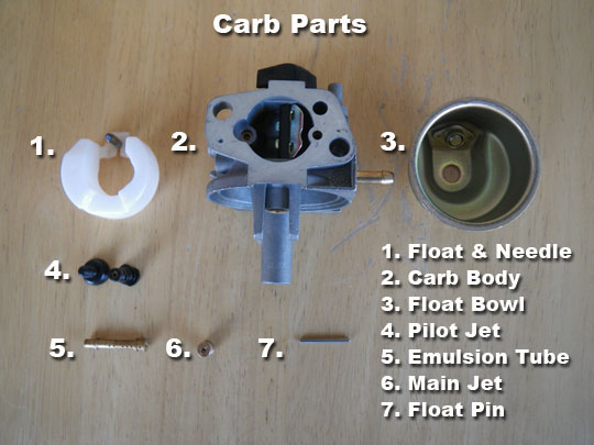 Huayi p19 Carburator manual