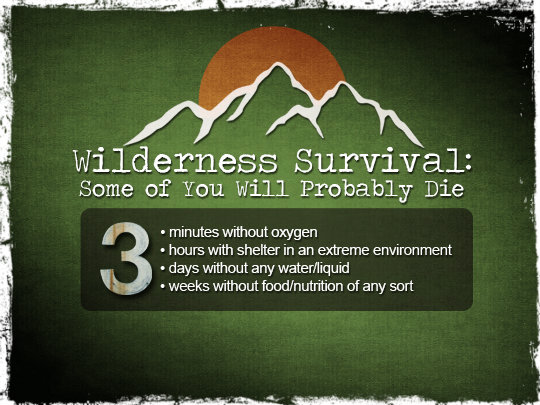 Wilderness Survival: Some of You Will Probably Die