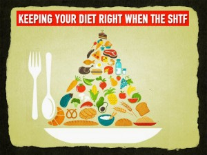 SHTF Diet